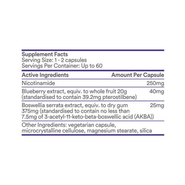 MetaboliX Plus Formulation Table